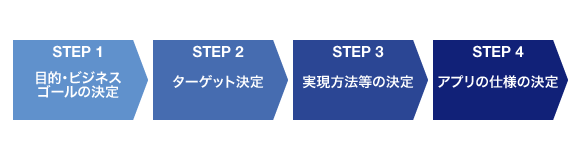 AppProcess1